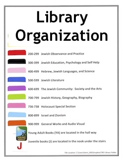 Library Org Thumb